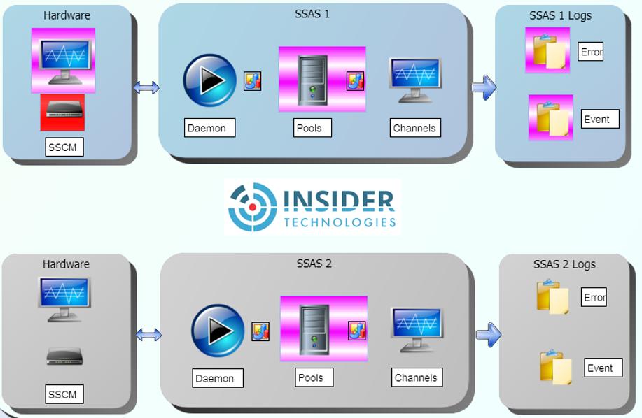 Insider Tech - July 19 - 1